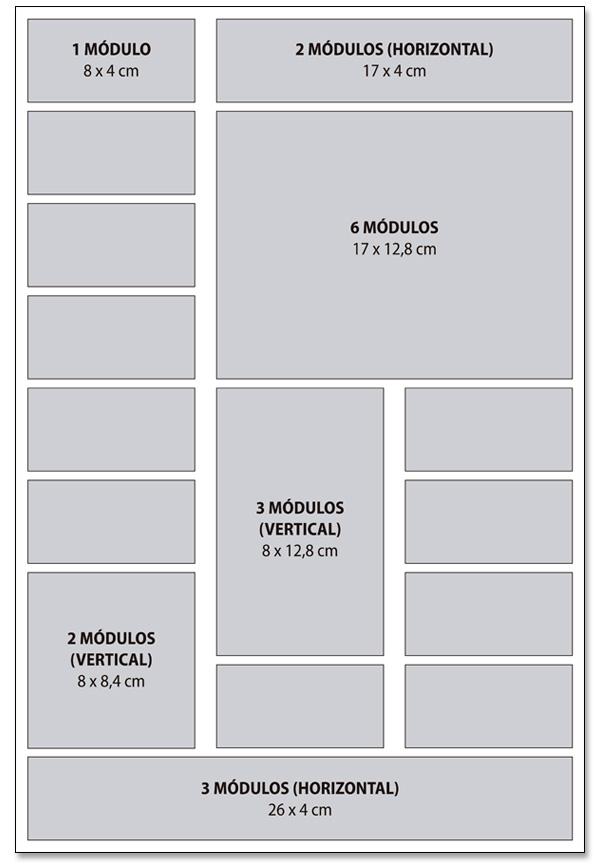 Módulos de anúncio – Panorama 2015